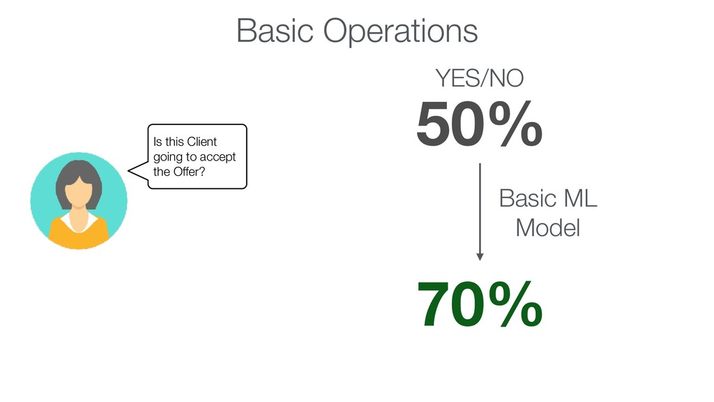 Basic Operations Is this Client going to accept...