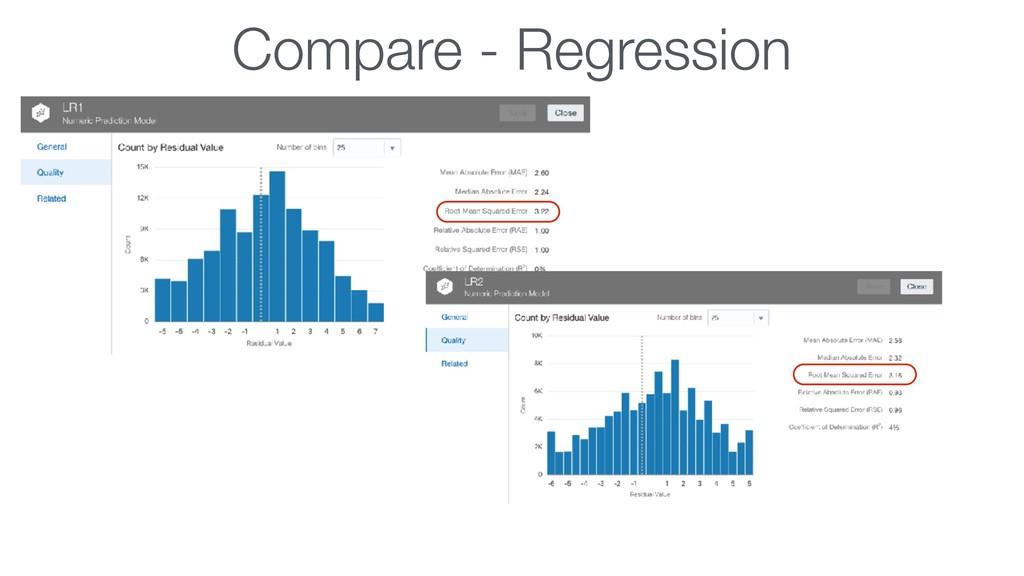 Compare - Regression