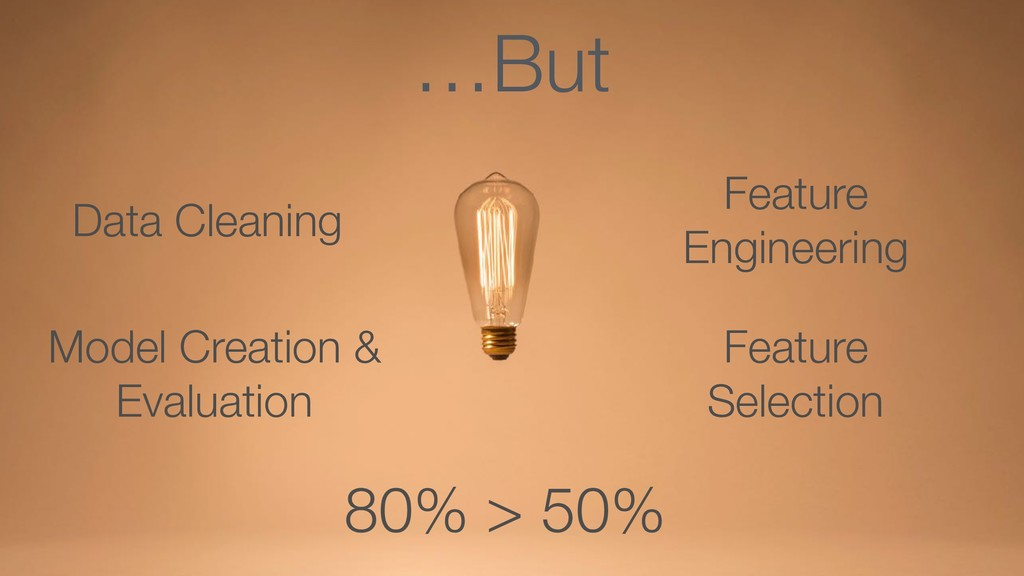 …But 80% > 50% Data Cleaning Model Creation & E...