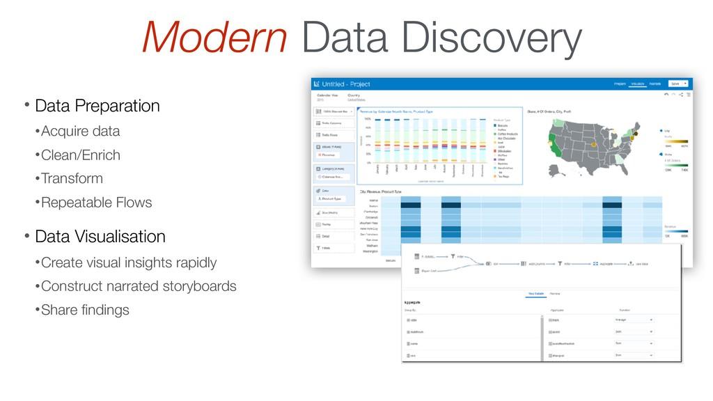 Modern Data Discovery • Data Preparation •Acqui...