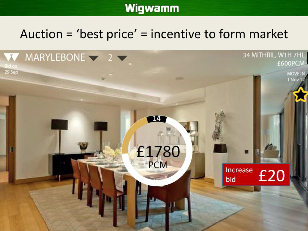 Auction = 'best price' = incentive to form mark...