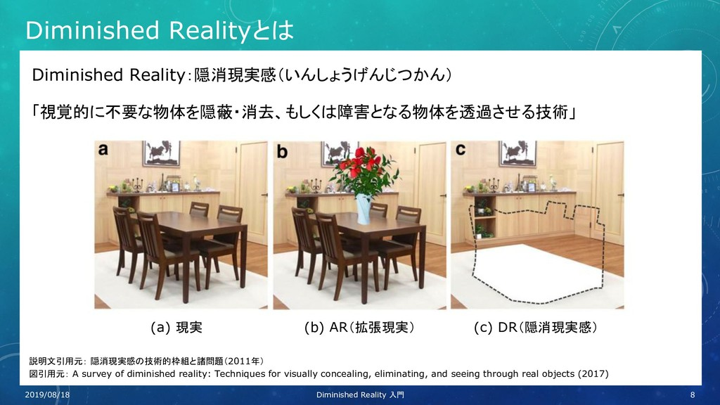 Diminished Realityとは Diminished Reality:隠消現実感(い...