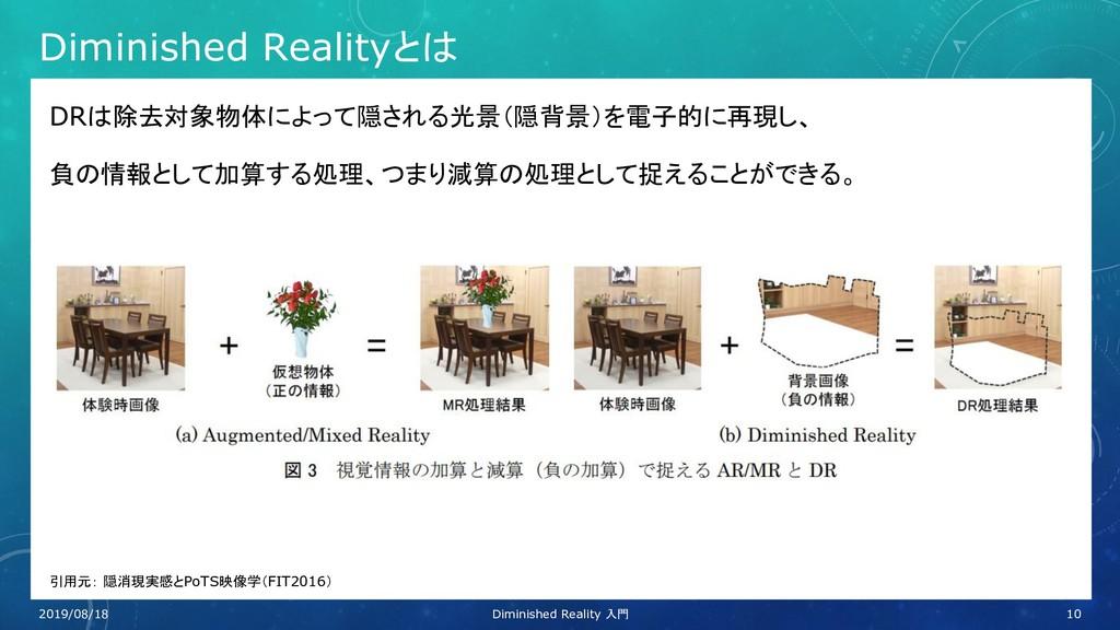Diminished Realityとは DRは除去対象物体によって隠される光景(隠背景)を電...