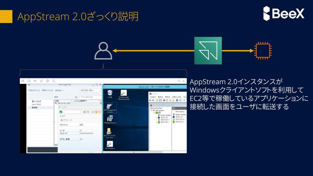 AppStream 2.0ざっくり説明 AppStream 2.0インスタンスが Window...