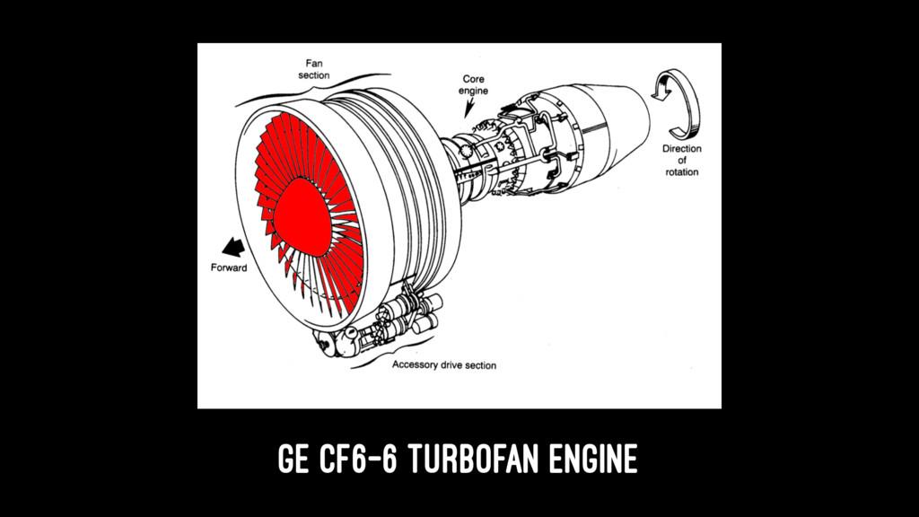 GE CF6-6 Turbofan Engine