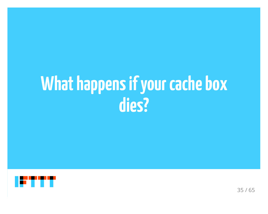What happens if your cache box dies? 35 / 65