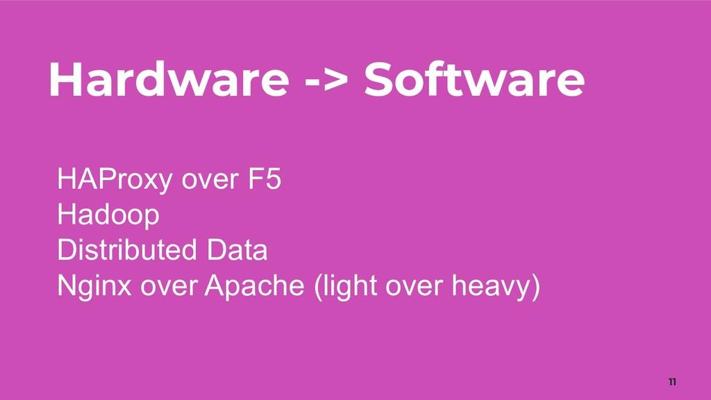 Hardware -> Software 11 HAProxy over F5 Hadoop ...