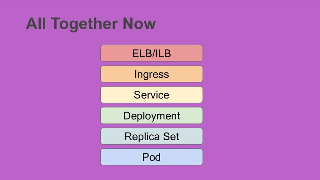 All Together Now ELB/ILB Ingress Service Deploy...