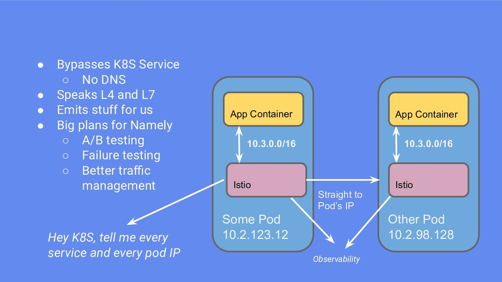 Observability ● Bypasses K8S Service ○ No DNS ●...