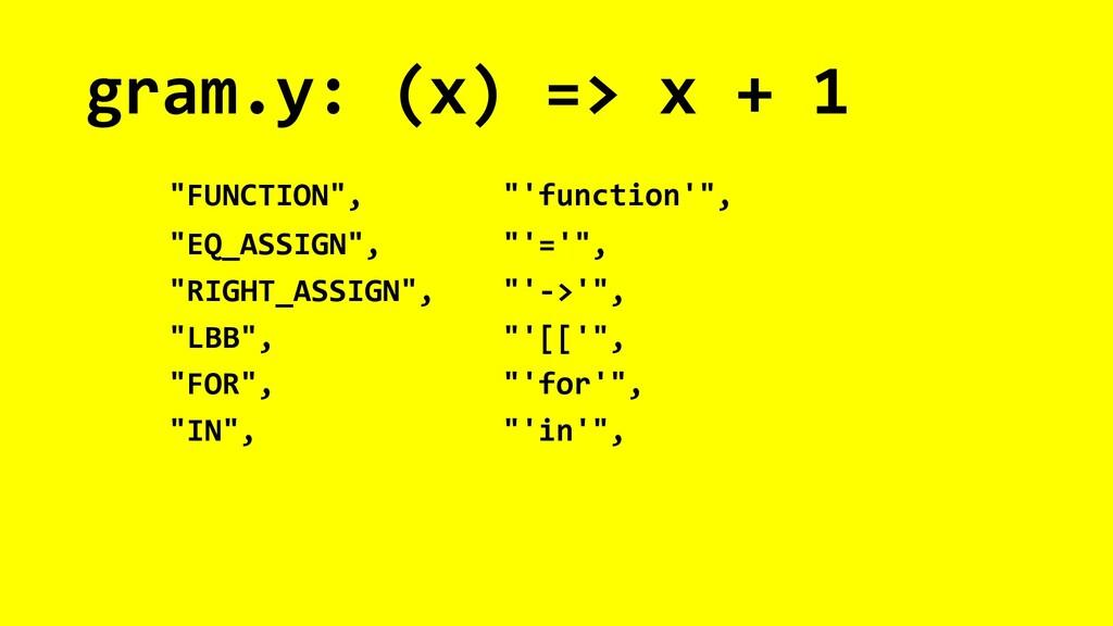 "gram.y: (x) => x + 1 ""FUNCTION"", ""'function'"", ..."
