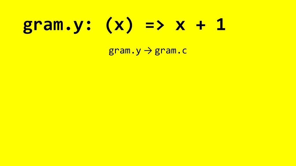gram.y: (x) => x + 1 gram.y → gram.c