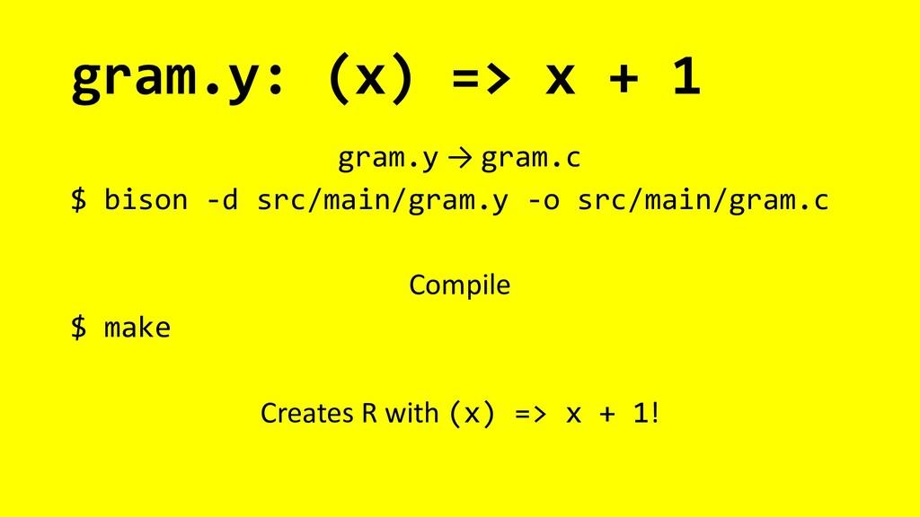 gram.y: (x) => x + 1 gram.y → gram.c $ bison -d...