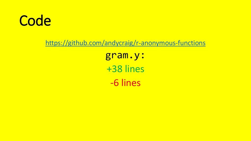 Code https://github.com/andycraig/r-anonymous-f...