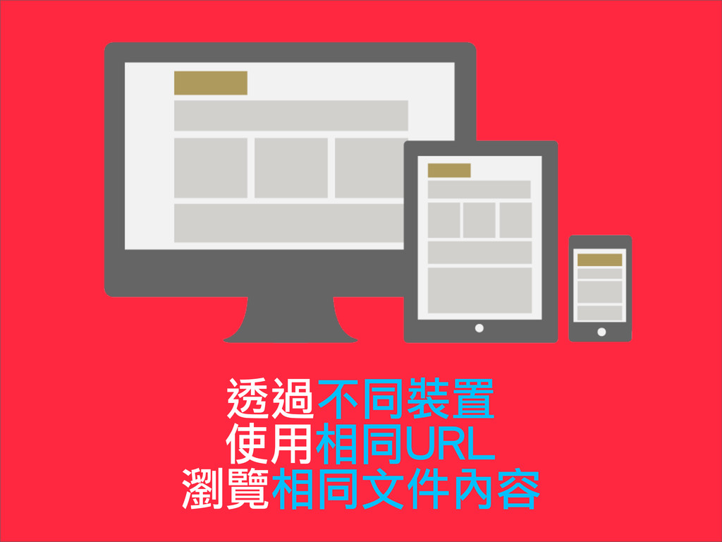 透過不同裝置 使用相同URL 瀏覽相同文件內容