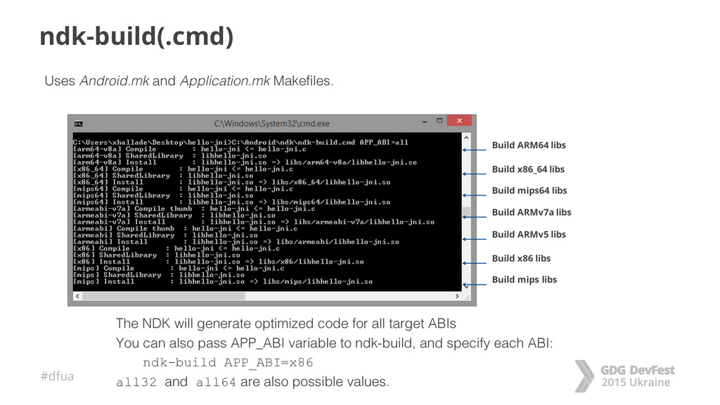 #dfua Uses Android.mk and Application.mk Makefi...