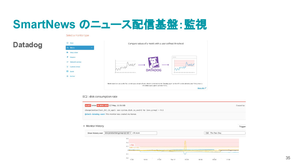 Datadog SmartNews のニュース配信基盤:監視 35