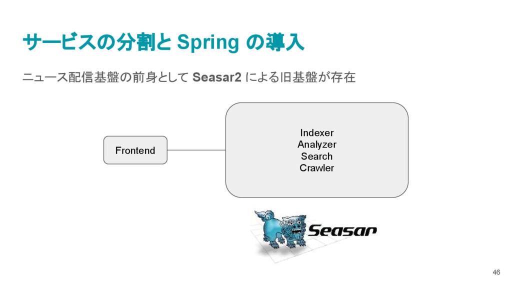 ニュース配信基盤の前身として Seasar2 による旧基盤が存在 Frontend Index...