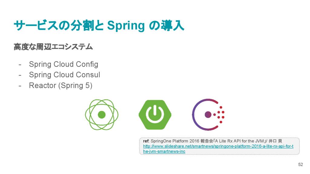 高度な周辺エコシステム - Spring Cloud Config - Spring Clou...