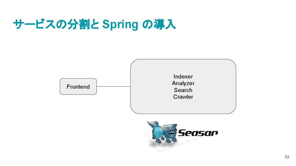 サービスの分割と Spring の導入 Frontend Indexer Analyzer S...