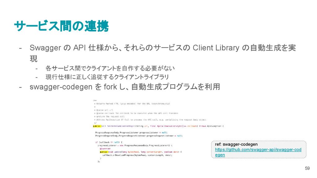 - Swagger の API 仕様から、それらのサービスの Client Library の...