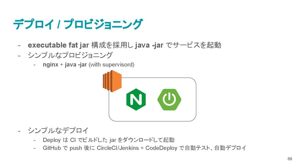 デプロイ / プロビジョニング - executable fat jar 構成を採用し jav...