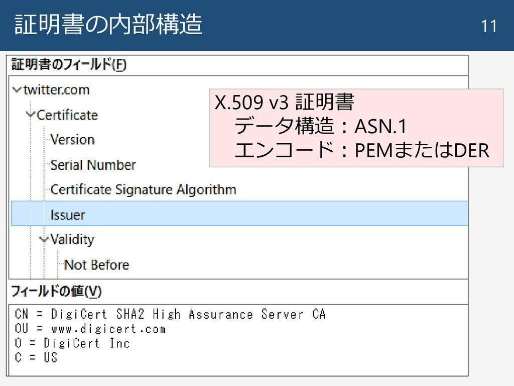 証明書の内部構造 11 X.509 v3 証明書 データ構造:ASN.1 エンコード:PEMま...