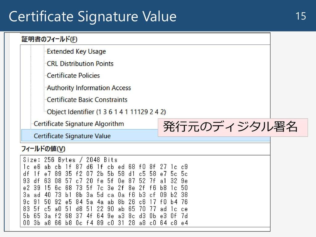 Certificate Signature Value 15 発行元のディジタル署名