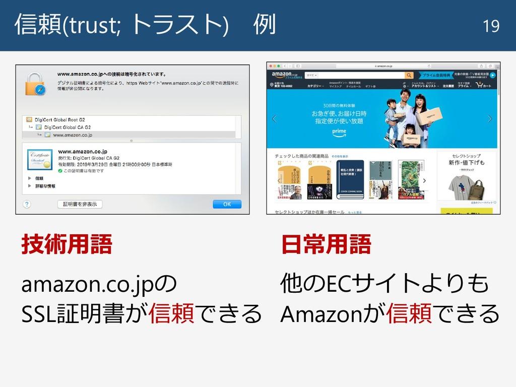 信頼(trust; トラスト) 例 19 技術用語 amazon.co.jpの SSL証明書が...