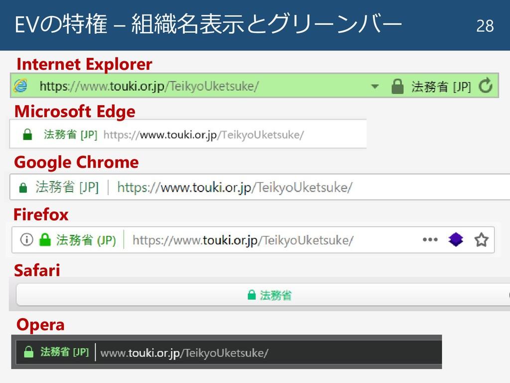 EVの特権 – 組織名表示とグリーンバー 28 Internet Explorer Googl...