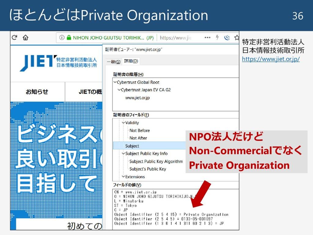 ほとんどはPrivate Organization 36 NPO法人だけど Non-Comme...