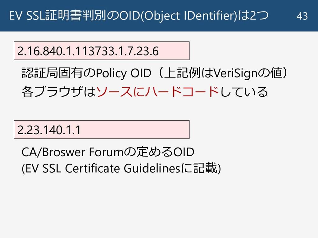 EV SSL証明書判別のOID(Object IDentifier)は2つ 43 2.16.8...