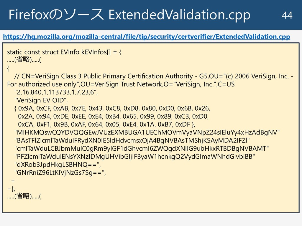 Firefoxのソース ExtendedValidation.cpp 44 https://h...