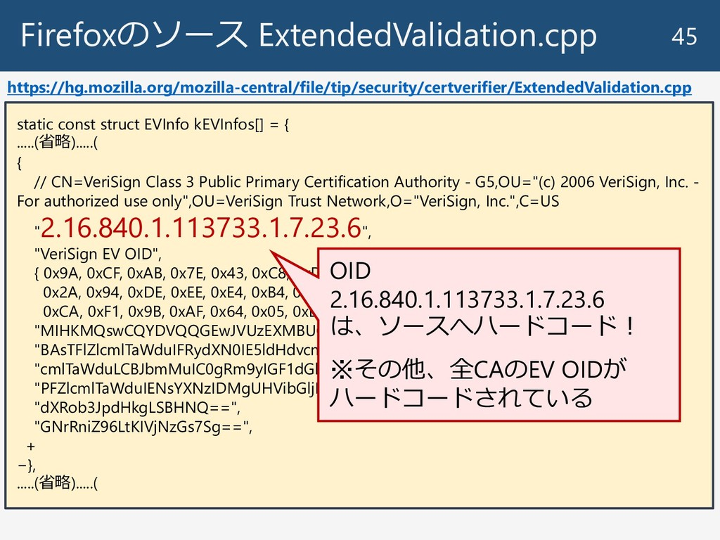 Firefoxのソース ExtendedValidation.cpp 45 https://h...