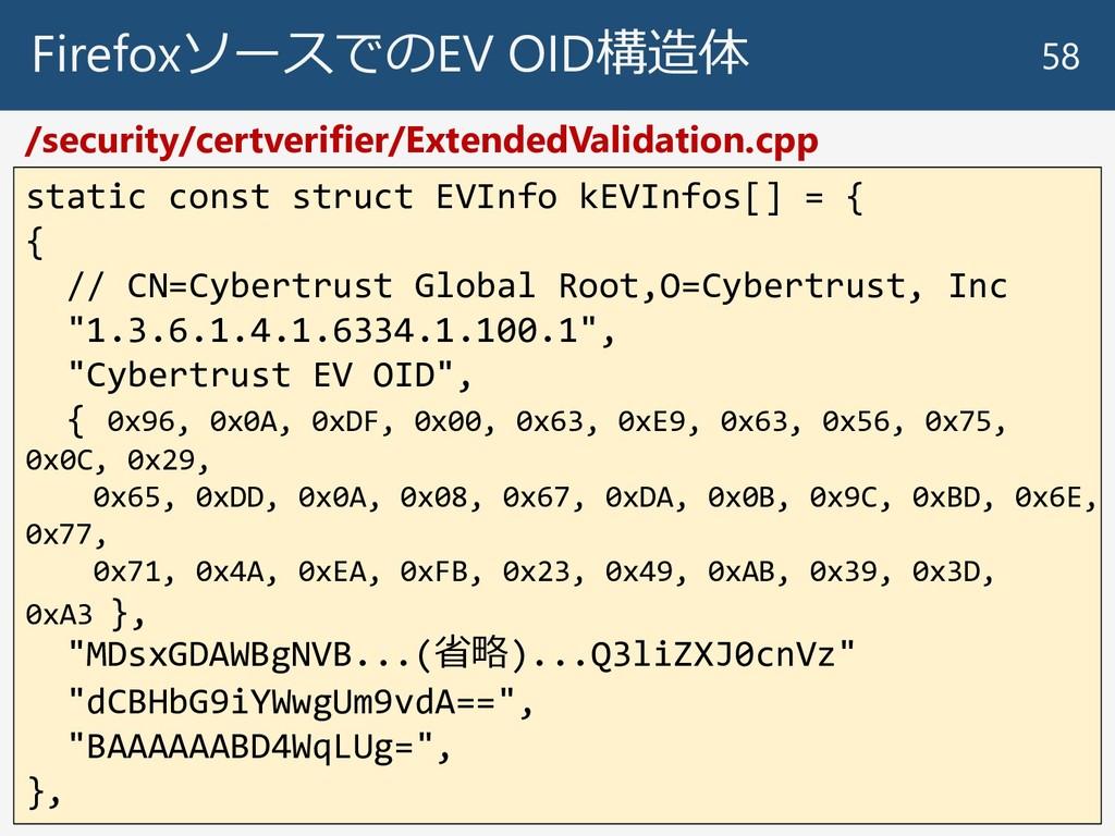 FirefoxソースでのEV OID構造体 58 static const struct EV...