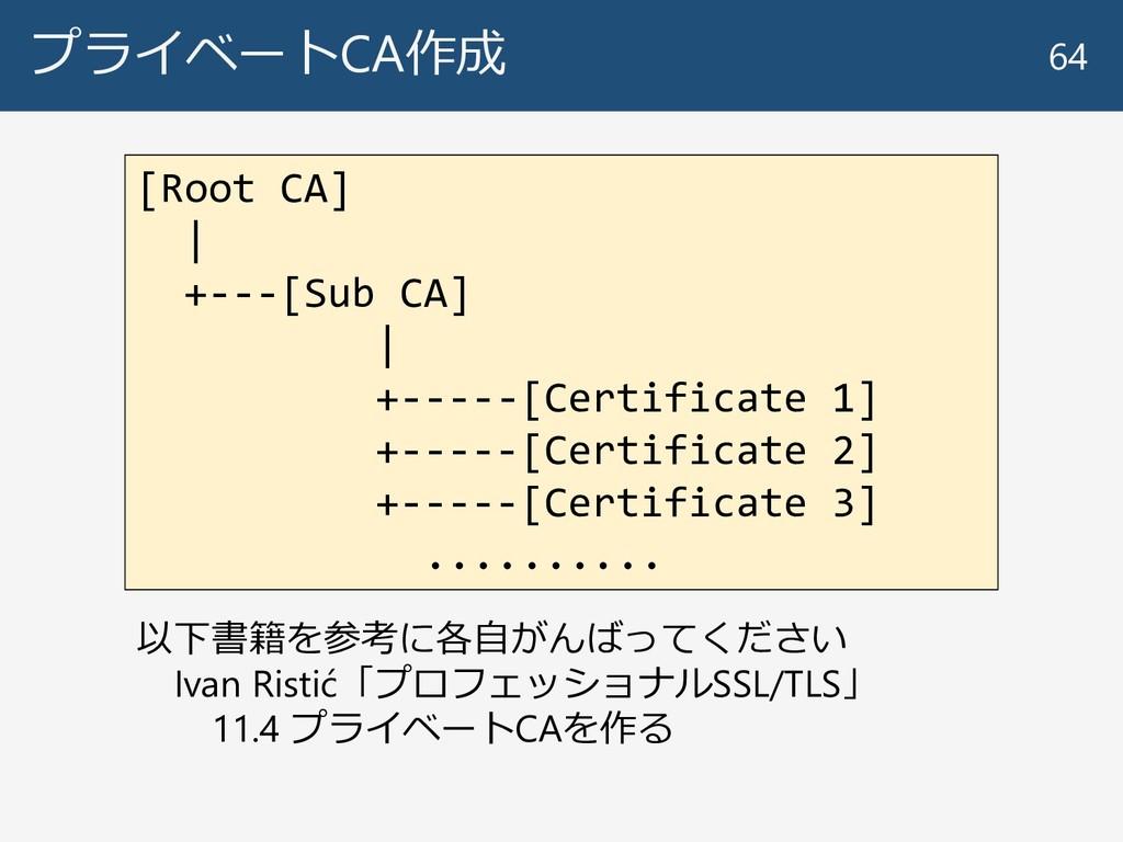 プライベートCA作成 64 [Root CA] | +---[Sub CA] | +-----...