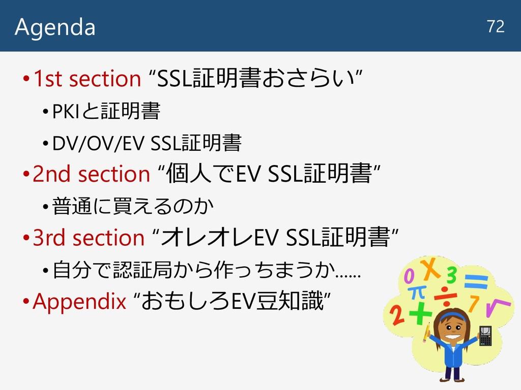 """Agenda •1st section """"SSL証明書おさらい"""" •PKIと証明書 •DV/O..."""
