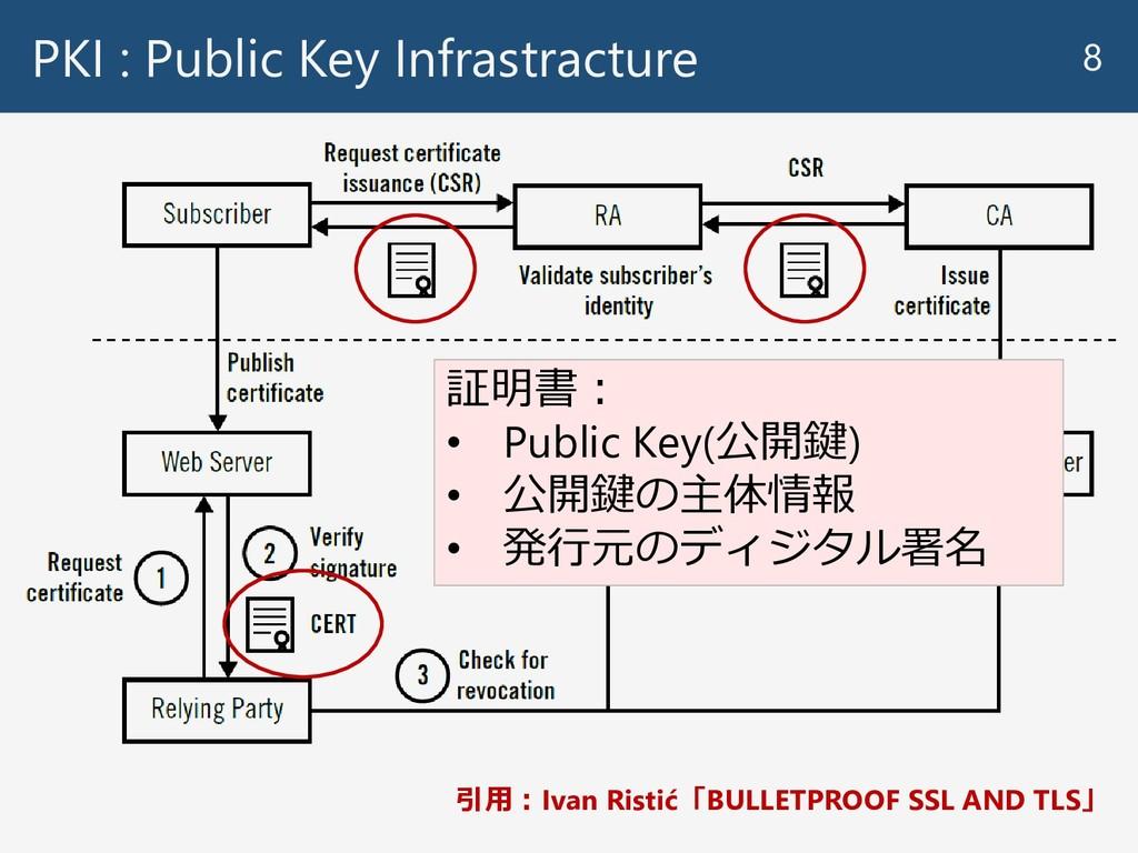 PKI : Public Key Infrastracture 8 引用:Ivan Risti...