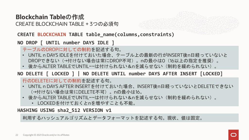 CREATE BLOCKCHAIN TABLE + 3つの必須句 Blockchain Tab...