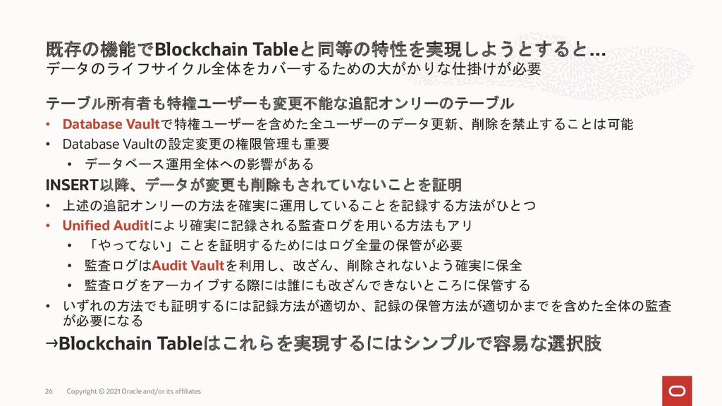 データのライフサイクル全体をカバーするための大がかりな仕掛けが必要 テーブル所有者も特権ユーザ...