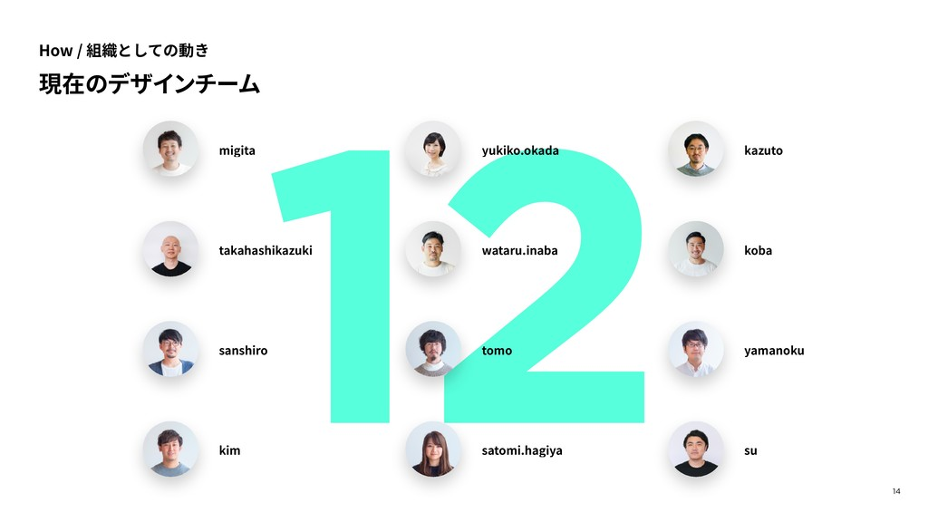 14 12 migita kazuto yukiko.okada takahashikazuk...