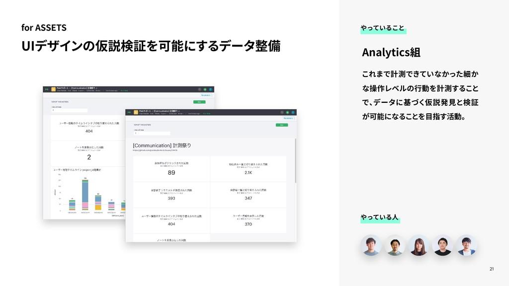 21 UIデザインの仮説検証を可能にするデータ整備 for ASSETS やっていること やっ...