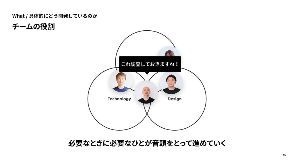 30 チームの役割 Business Design Technology 必要なときに必要なひ...