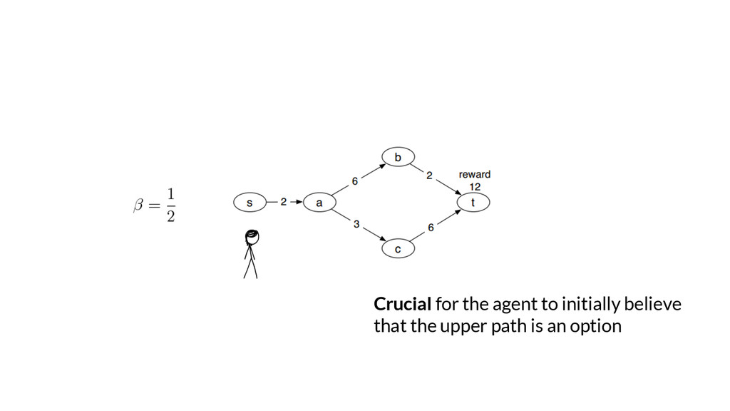 Crucial for the agent to initially believe that...