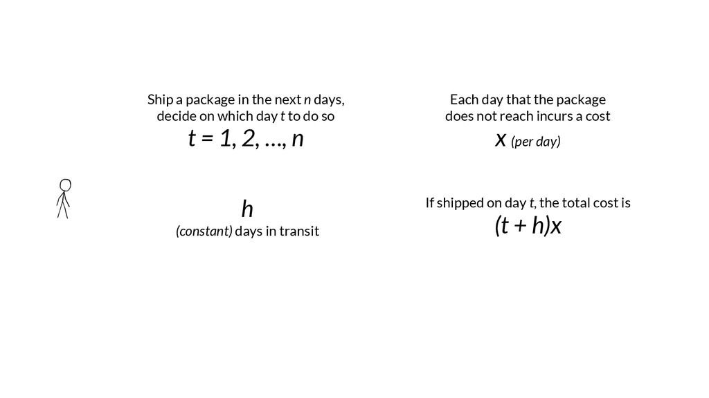 If shipped on day t, the total cost is (t + h)x...