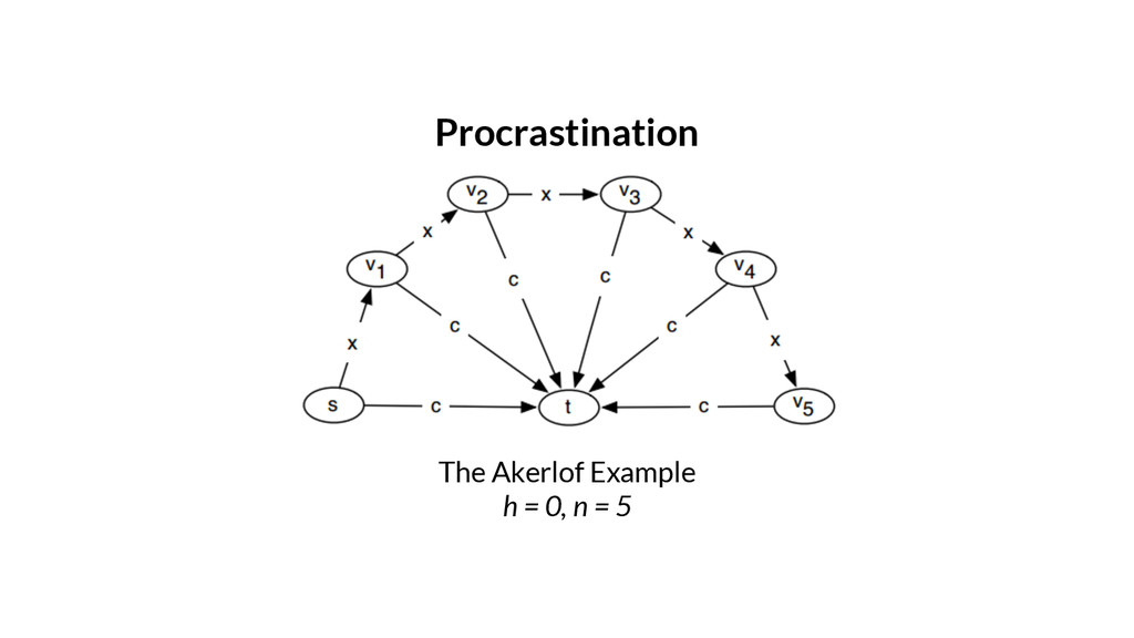The Akerlof Example h = 0, n = 5 Procrastination