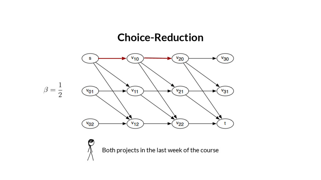 Choice-Reduction Both projects in the last week...