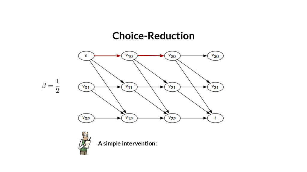 Choice-Reduction A simple intervention: