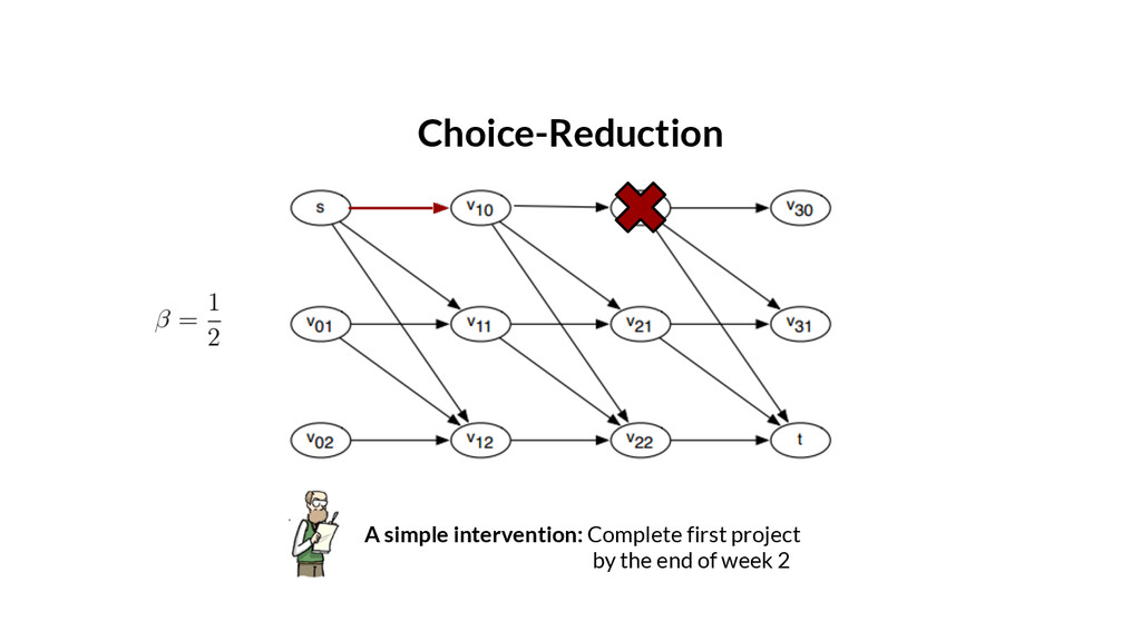 Choice-Reduction A simple intervention: Complet...