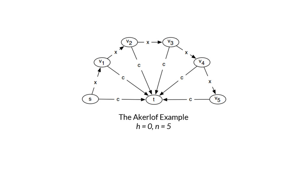 The Akerlof Example h = 0, n = 5