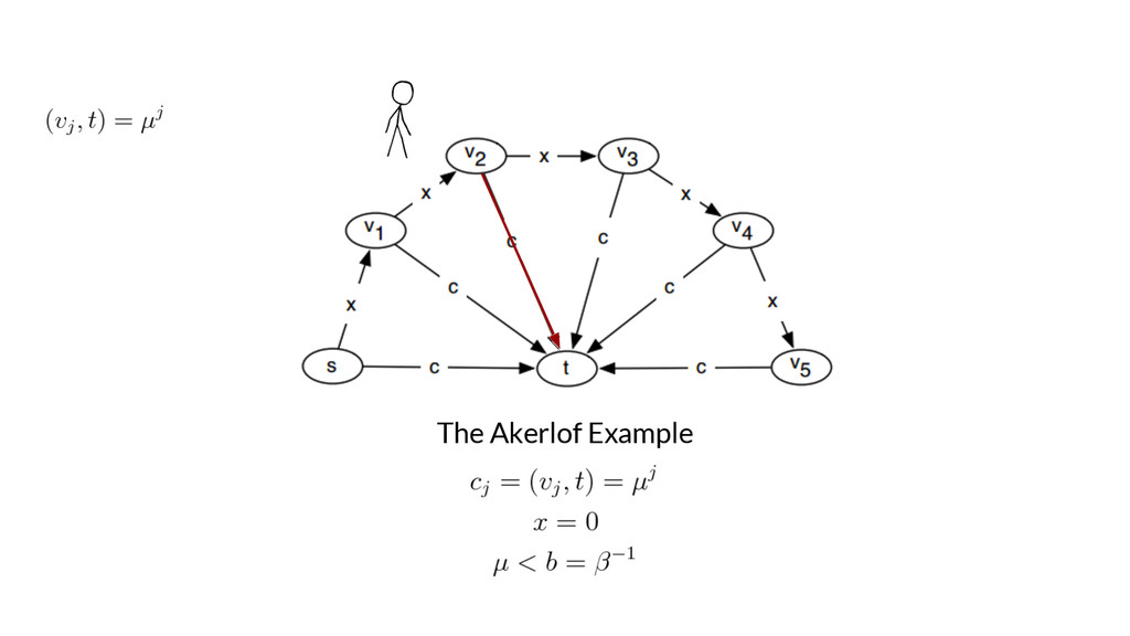 The Akerlof Example